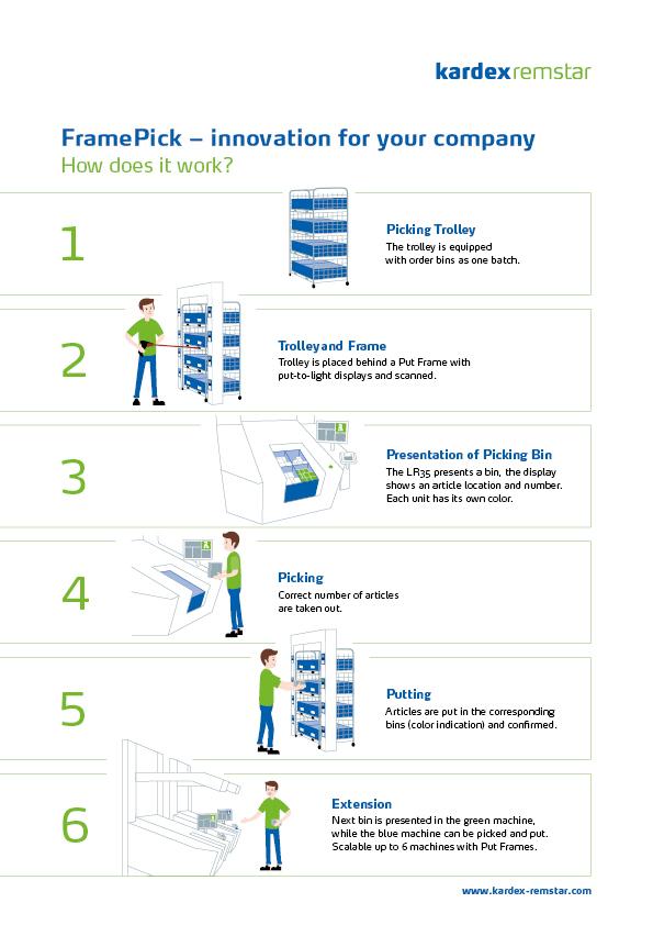 FramePick_infographic